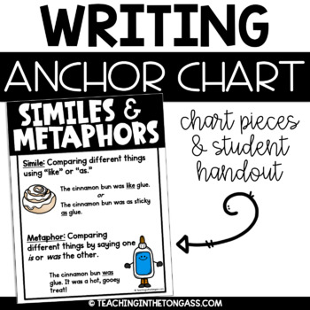 Similes and Metaphors Writing Anchor Chart