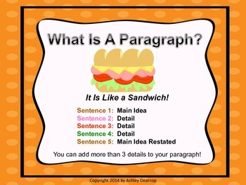 Writing Workshop:  What Is a Paragraph? - An Introduction