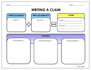 Writing a Claim – Graphic Organizer (Editable)