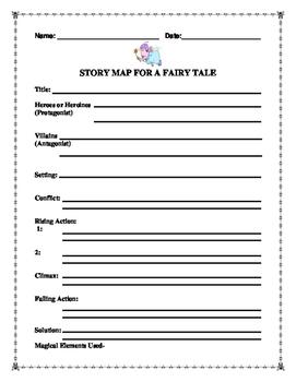 Writing a Fairytale Organizer