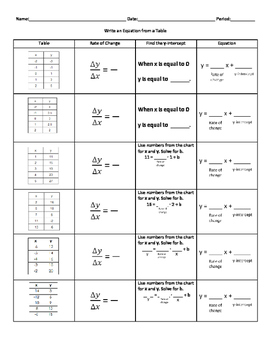 Writing a Linear Equation from a Table