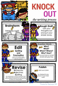 Writing Process Printables and Posters