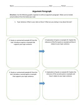 Writing an Argument Paragraph with Evidence