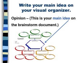 Writing an Essay: Brainstorming, Outlining, & Thesis in a