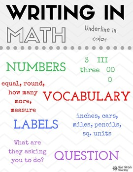 Writing in Math Poster
