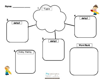 Writing map for beginners