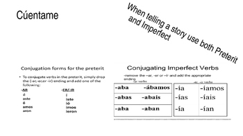 Writing prompt for Preterit and Imperfect