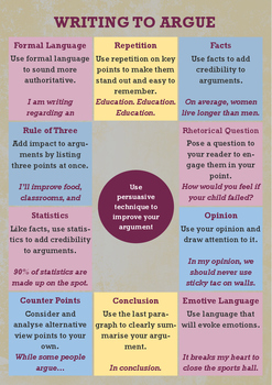 Writing to Argue Poster