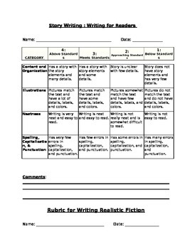 WritingRubrics/Informational/Narrative/Persuasive/Poetry/R