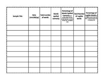 Written Expression Data Collection Sheet for Spelling and