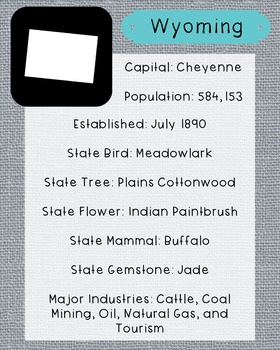 Wyoming State Facts and Symbols Class Decor, Government, G