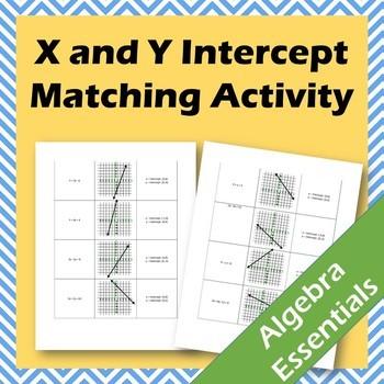 X- and Y-Intercept Matching Activity