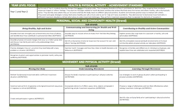 Year 1 and Year 2: Health & Physical Activity Planner Aust