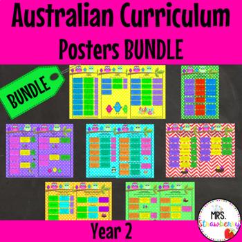Year 2 Australian Curriculum Poster Bundle