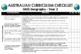 Year 2 Geography - Australian Curriculum Checklist