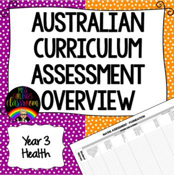 Year 3/4 Health Australian Curriculum Assessment Overview