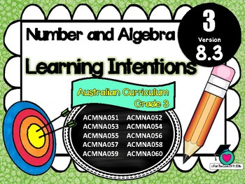Year 3 Math – Number & Algebra Learning INTENTIONS & Succe