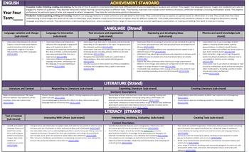 Year 4 Australian Curriculum English Planning Template (A3)