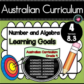 Year 4 Mathematics – Number & Algebra Learning Goals & Suc