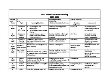 Year 5 PE medium Term Plan