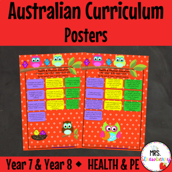 Year 7 and Year 8 Australian Curriculum Posters – Health a