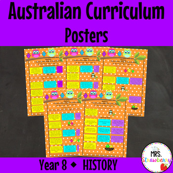 Year 8 Australian Curriculum Posters – History