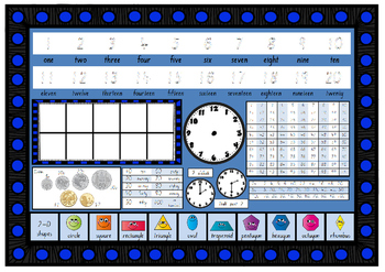 Year Grade 1 MATHS NUMERACY desk mat in S.A. South Austral