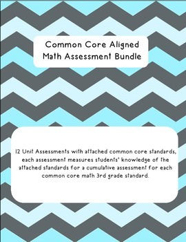 Year Long Common Core Summative Assessments- All Standards