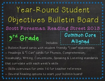 Year-Round Student Objectives Bulletin Board- Reading Stre