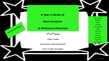 Year's Worth - Reading Review - Word Analysis & Reference