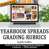 Yearbook Spreads & Pages Rubrics, Checklists for Grading,