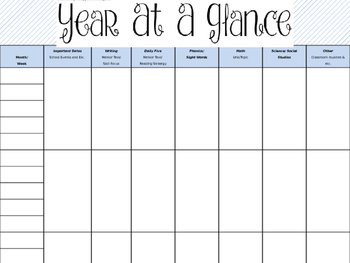 Yearlong Planning Template
