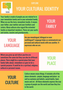 Your cultural identity: worksheet activities