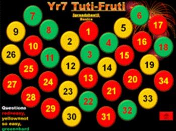 Yr 7 Spreadsheet Basics Tuti-Fruti Quiz Grade 7,8,9 Year 7,8,9