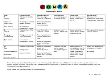 Student Assessment Rubric for Guided Math, Workshop, Cente