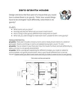 Zero Gravity House Plan Project (Space study)