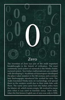 Zero - Math Poster