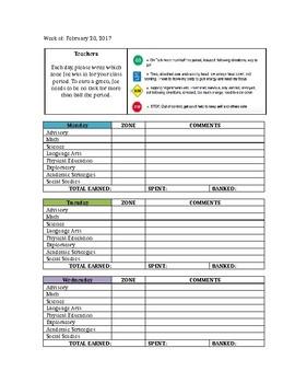 Zones of Regulation Point Sheet