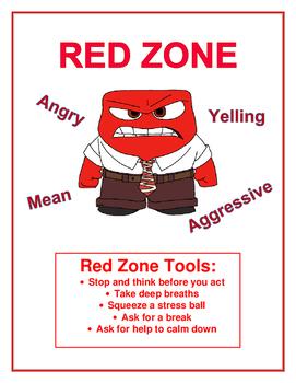 Zones of Regulation- Red Zone Poster
