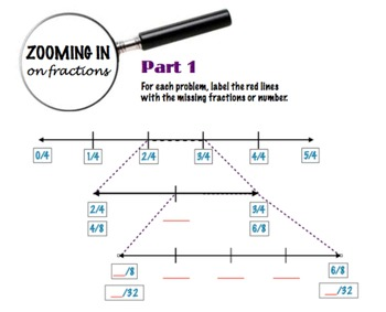 Zooming in on Fractions