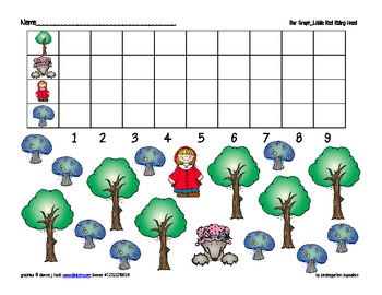 bar graph red riding hood theme plus bonus blend and digraph work