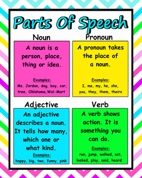 bright chevron parts of speech poster