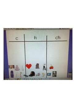 c, h, ch interactive word study sort