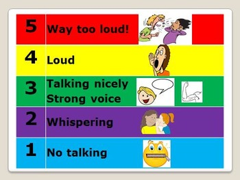 classroom 5 point voice scale