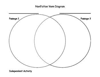 compare and contrast nonfiction graphic organizer
