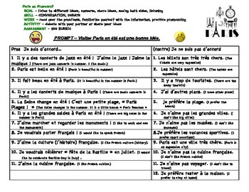 conversation starter French - visiting Paris pros/cons