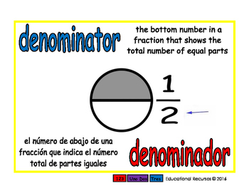 denominator/denominador meas 1-way blue/rojo