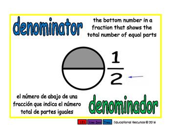 denominator/denominador meas 1-way blue/verde