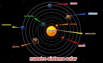 diagrama de nuestro sistema solar (solar system-spanish)