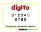 digit/digito prim 2-way blue/rojo